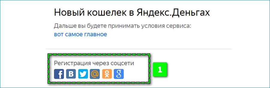 Авторизация в Яндекс Деньги с помощью соцсетей