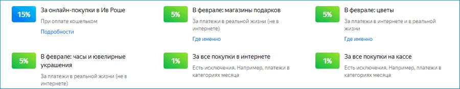 Кэшбэки в Яндекс деньгах