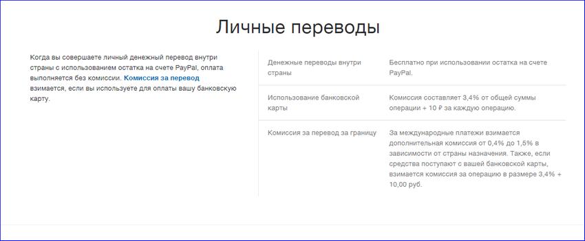Комиссия на переводы