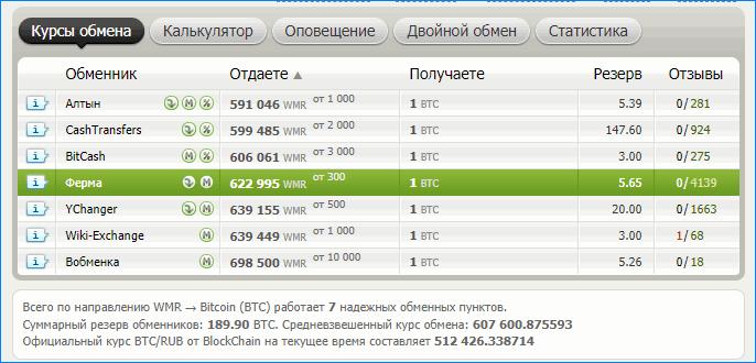 Курсы обмена WebMoney