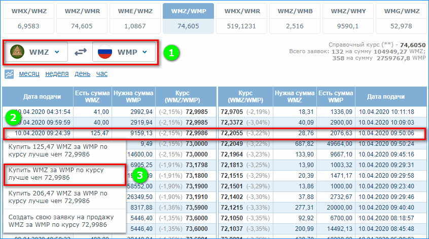 Обмен WebMoney через биржу