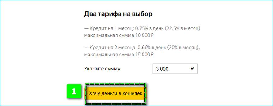 Оформление займа через Яндекс