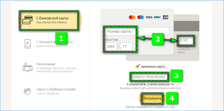 Перевод с банковской карты на Яндекс