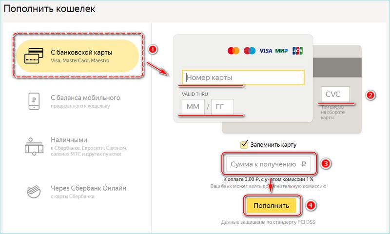 Пополнение с банковской карты Яндекс деньги
