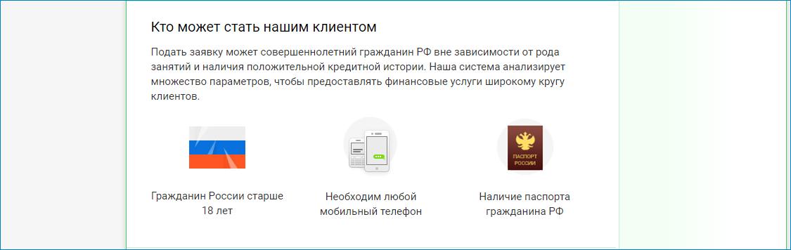 Условия получения займов через МФО на электронный кошелек Qiwi