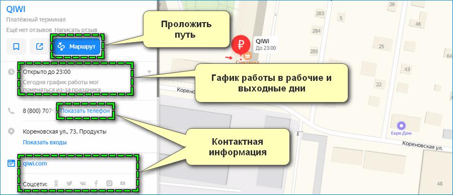 Возможности Яндекс Карты