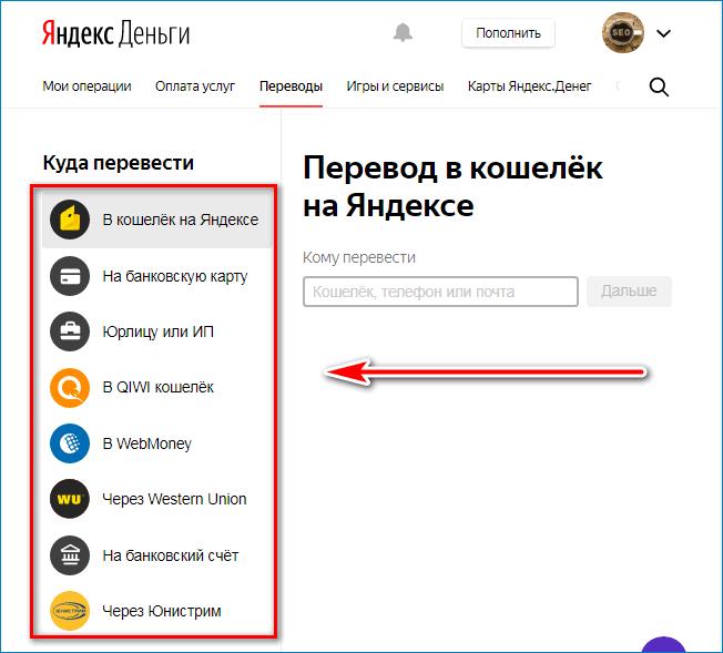Доступные переводы Yandex