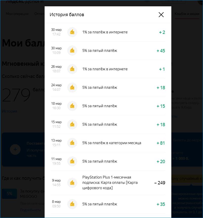 История баллов Yandex