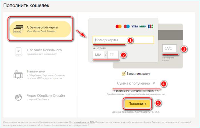 Пополнения с банковской карты на сайте Яндекс