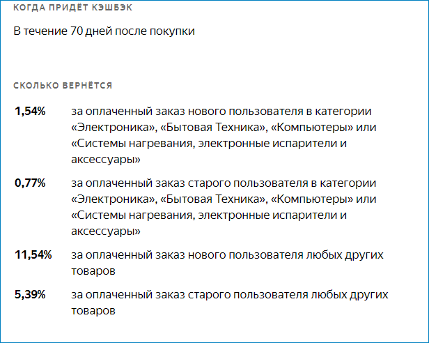 Ставки Беру Yandex