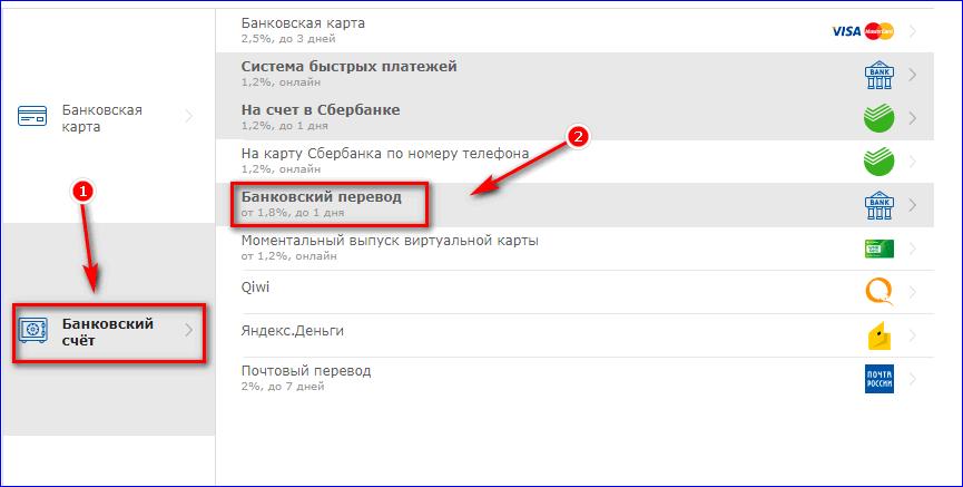 Банковский перевод из вебмани
