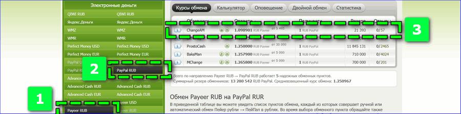 Поиск обменника Payeer PayPal